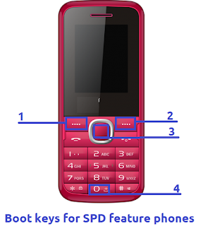 spd-feature-phones--bootkeys.png
